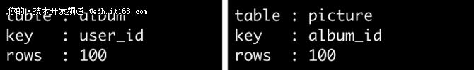 如何让MySQL的查询速度提升300倍