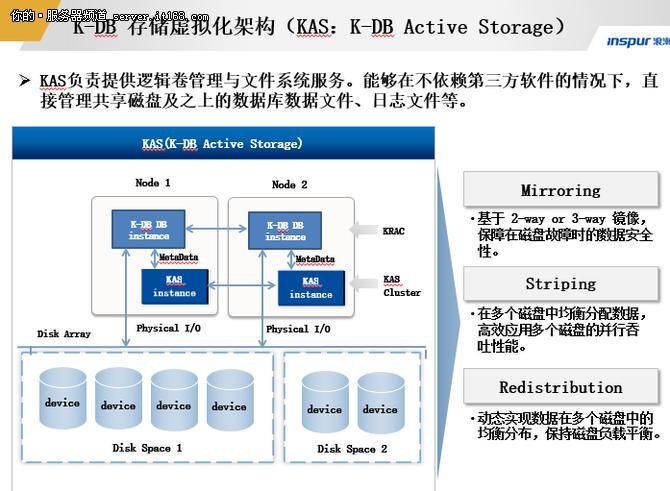 看浪潮K-DB如何实现数据库存储虚拟化
