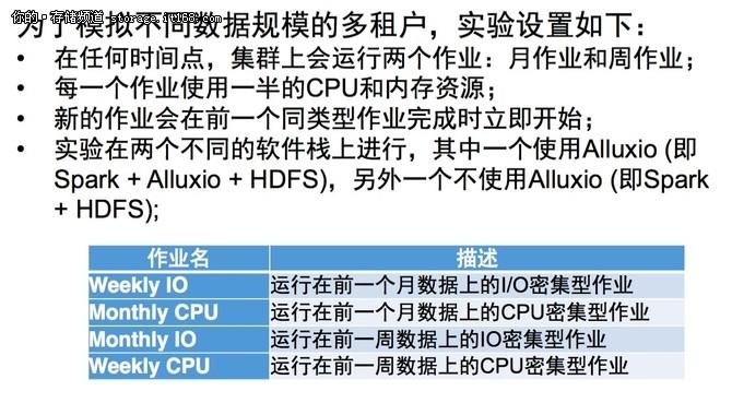 基于Alluxio提升数据访问性能系统稳定