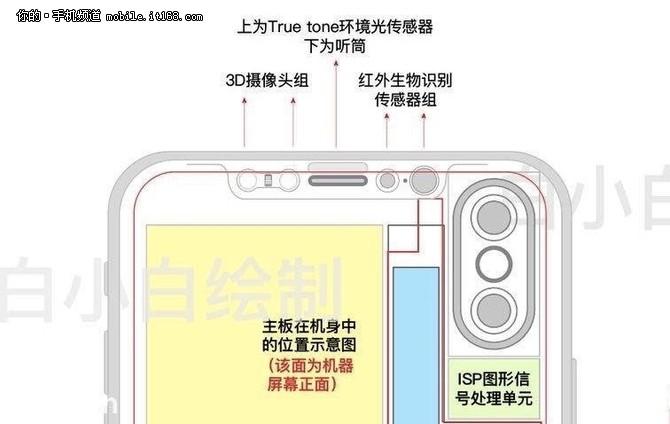 苹果要颠覆 iPhone 8可能取消指纹识别
