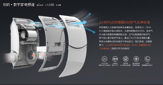 德国团队打造 帛珑新风净化机进军中国