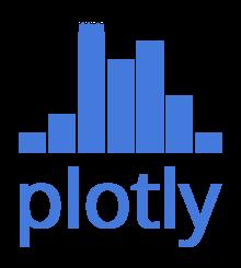 历时两年,Plotly发布Python库—Dash