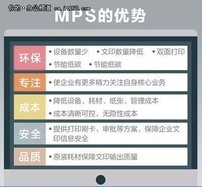 联想图像文印管理服务MPS助力客户降耗