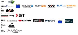 细说金属3D打印的品牌技术流——金属3D打印,复杂见精致