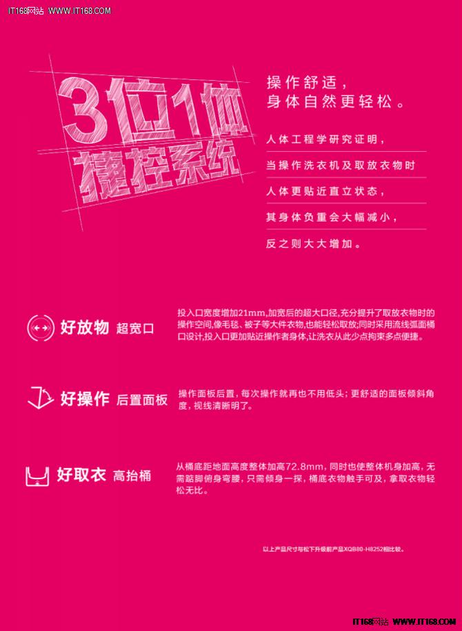松下发布健康系列洗衣机 6月登陆苏宁