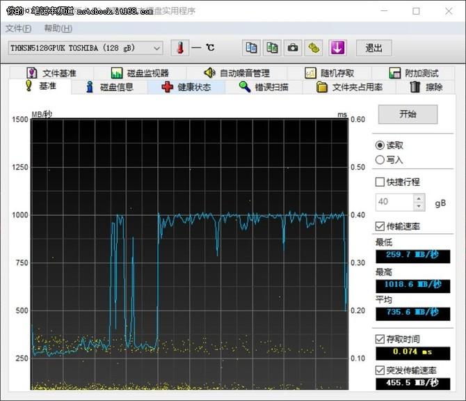 基础测试:intel七代cpu+英伟达10系显卡