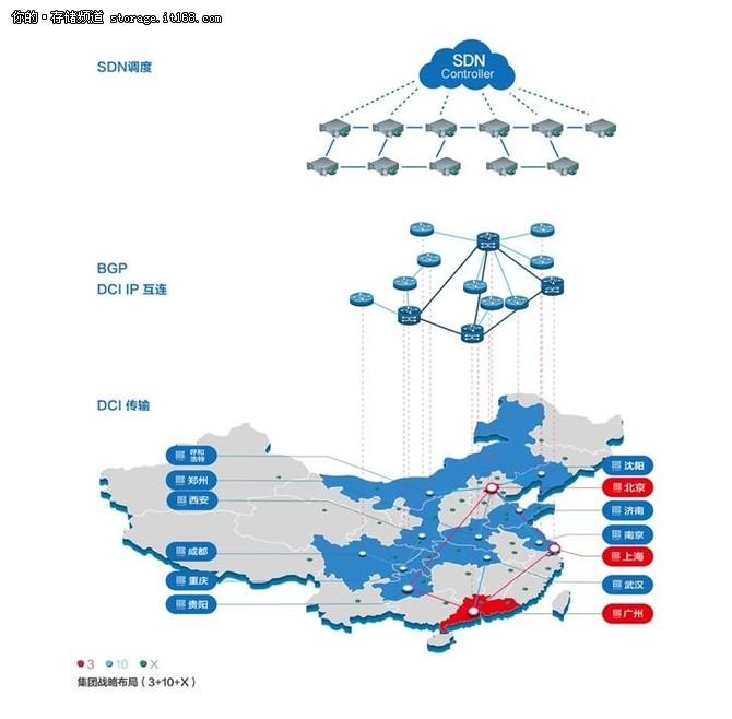 SinoBBD BGP网络商用 实测网络质量优异