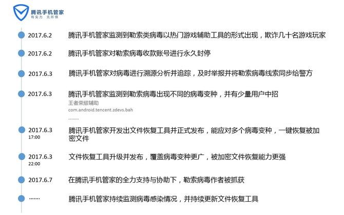 """腾讯守护者火线灭""""毒"""" 协助警方破案"""