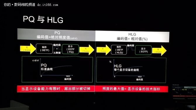 索尼发布便捷HDR节目制作解决方案