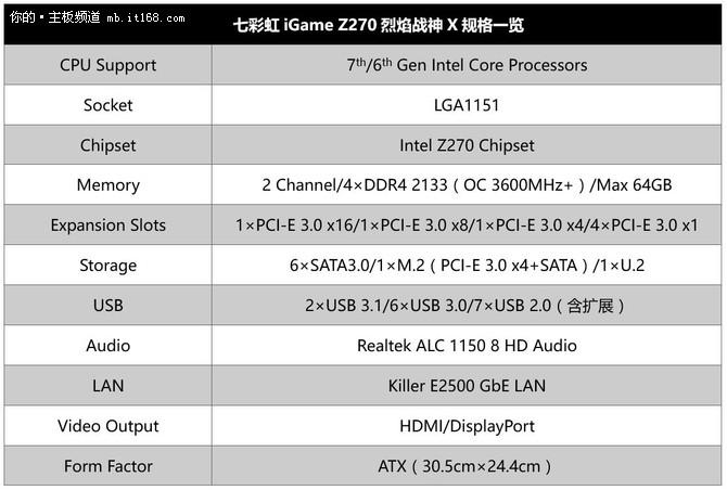 七彩虹iGame Z270烈焰战神X评测