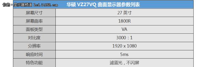 纤薄曲面滤蓝光 华硕VZ27VQ显示器评测