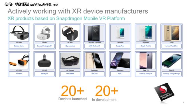 来自未来的体验 高通发力XR扩展现实