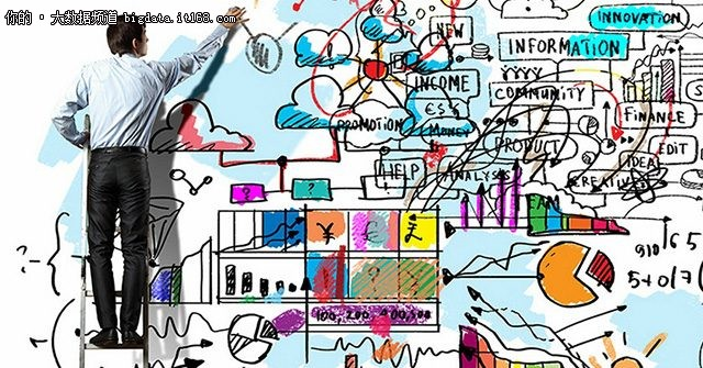 Hadoop会取代数仓吗?看硅谷专家怎么说
