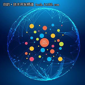 R语言会成为大数据时代的现象级语言吗?