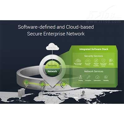 外媒评选市场上最酷的10款SDN技术产品