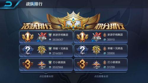 新游互联喜获第六届中国财经峰会2