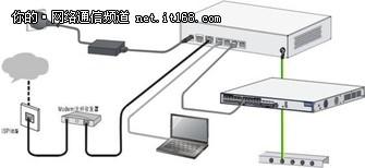 H3C路由器RT-MSR930-WiNET售1100元