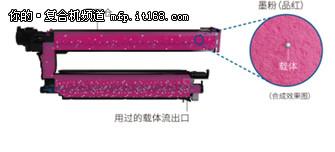 夏普MX-C4081R 彩色A3复合机