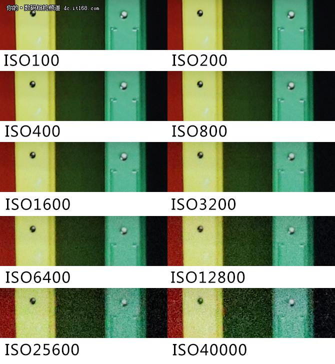 ISO6400稳如狗 佳能6D2实验室画质测试