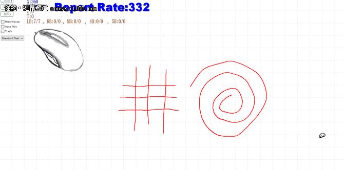 雷柏V302游戏鼠标评测