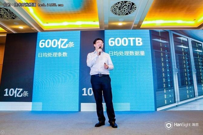 瀚思宣布完成1亿元人民币B轮融资