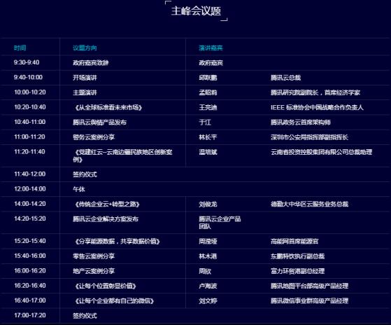云+未来峰会重磅落地北京