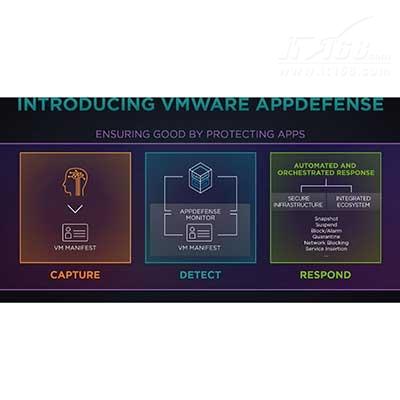 VMware在VMworld 2017上发布新产品