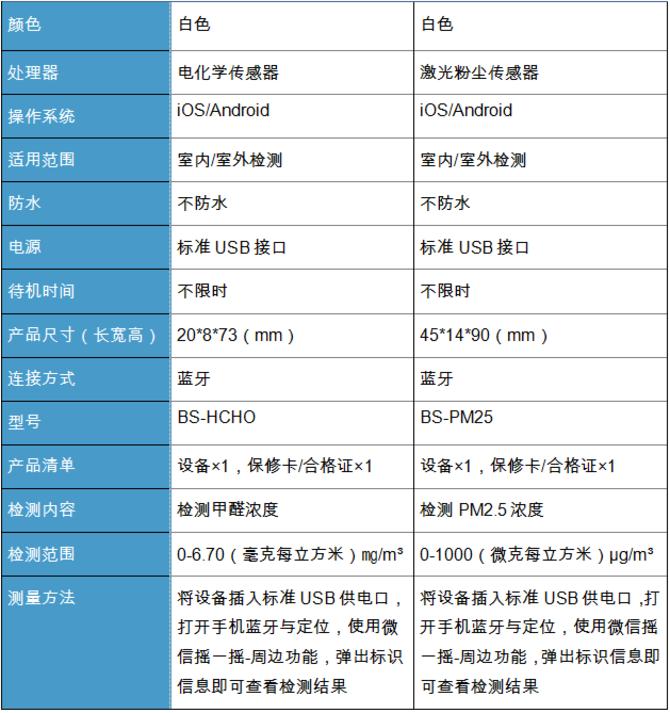 北京奇天揽胜三款智能产品京东正式发售
