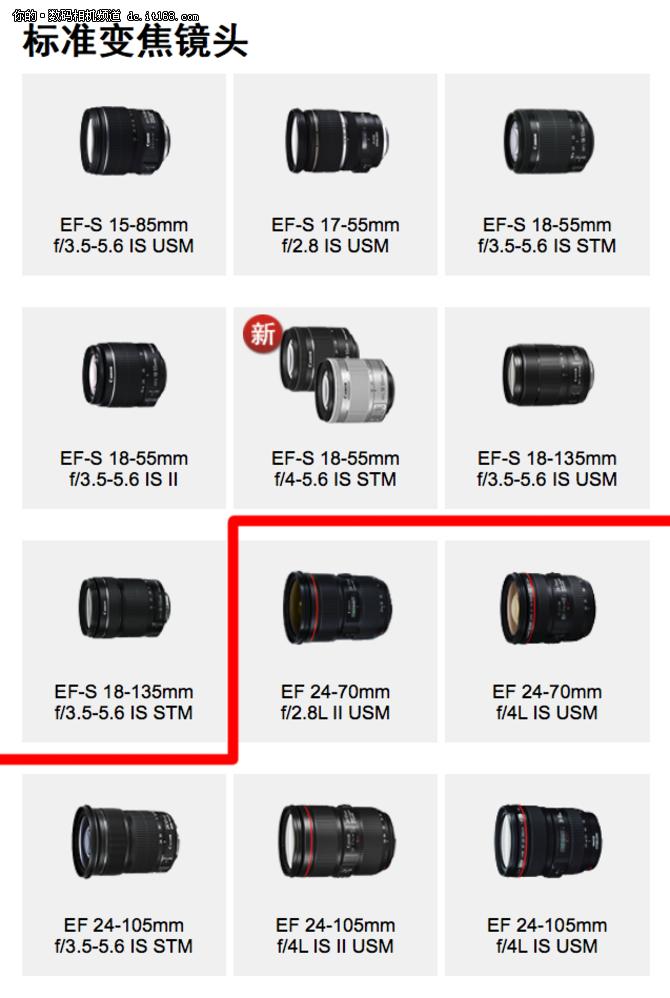 佳能单反套机镜头怎么选 在售12款点评