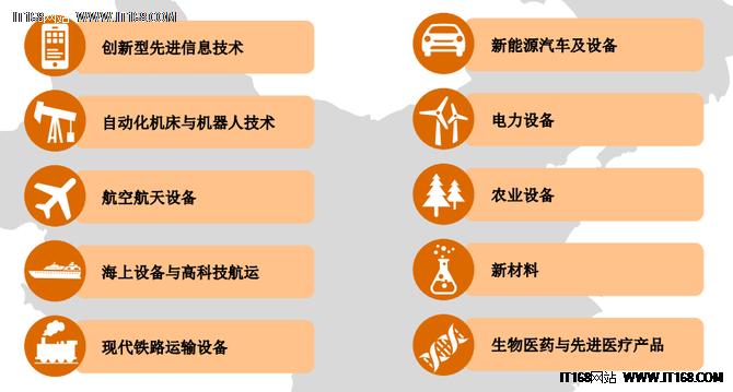 物联网如何助力中国制造企业提高竞争力