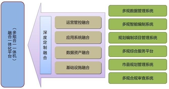 浪潮携手中地数码打造信息平台解决方案