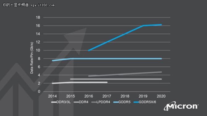 NVIDIA 12nm游戏显卡预计明年3月发售!
