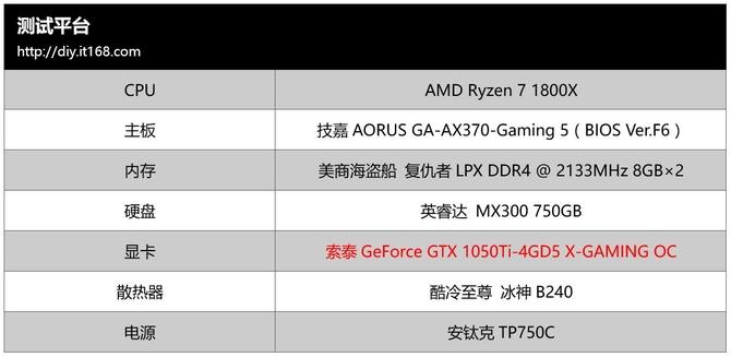 二、GTX 10501050Ti性能如何?