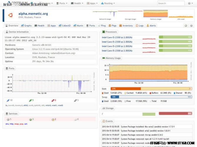 这7个开源监控工具 你的网络值得拥有