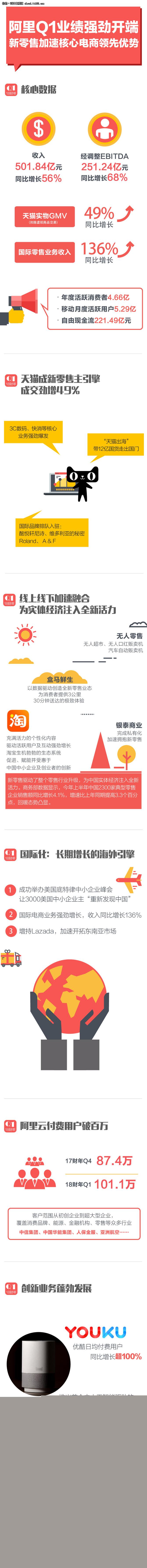 阿里2018财报:云计算付费用户突破百万