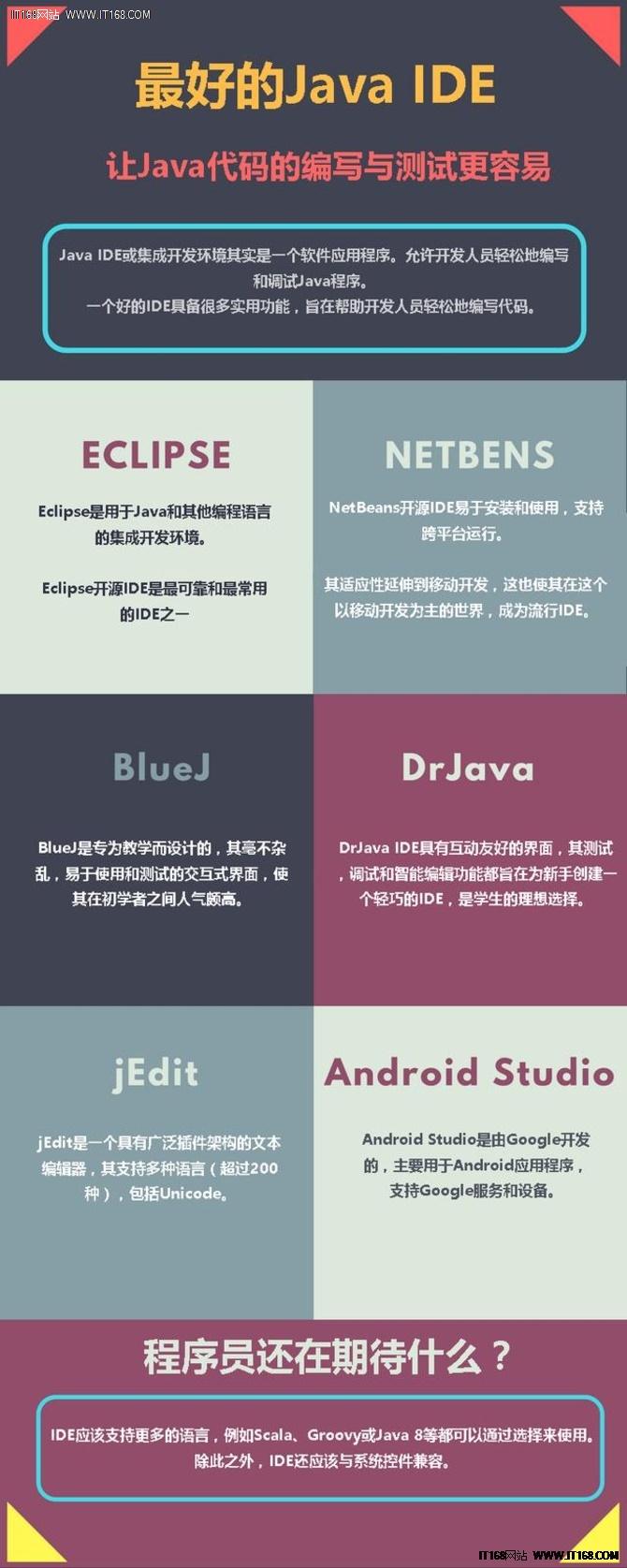 让代码飞起来,最好的Java IDE 都在这里