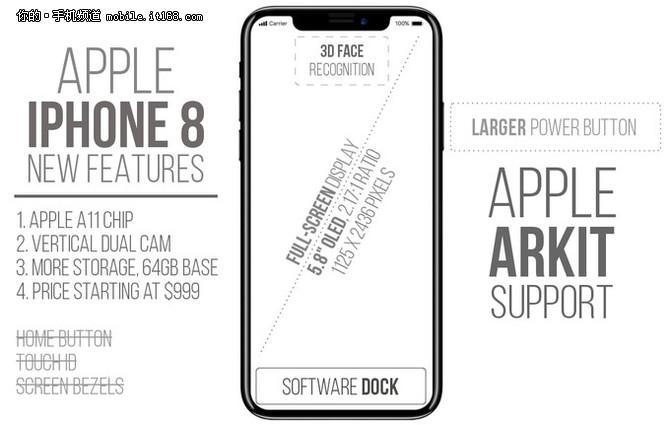 外媒整理 让你一张图看懂iPhone8的变化