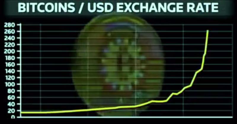 中国首支比特币纪录片?币看再现比特币发展之路