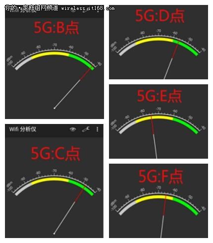 斐讯K3C无线路由器性能测试篇