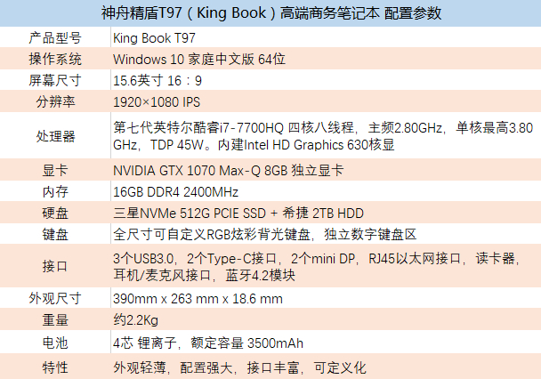 高端商务本:神舟精盾T97深度评测