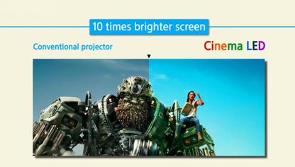 三星影院LED屏幕如何成为电影行业的颠