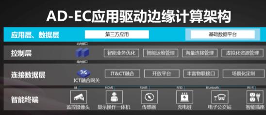 新华三智绽百城双轮驱动企业数字化转型