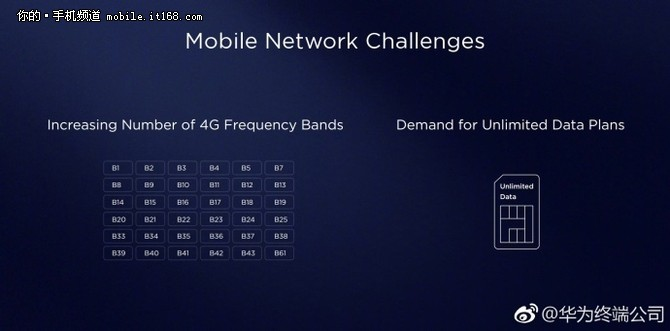 世界首款搭载NPU的SoC 麒麟970正式发布