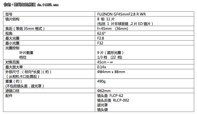 中画幅人文镜 富士GF45mmF2.8 R WR发布