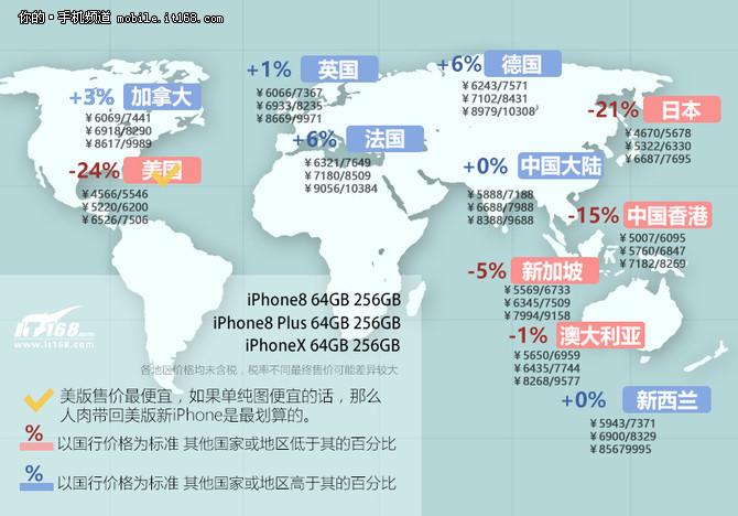 哪个版本划算?三款iPhone全球售价一览