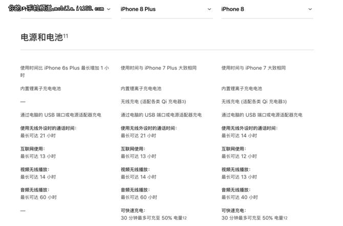 iPhone8亮相工信部 电池容量又缩水