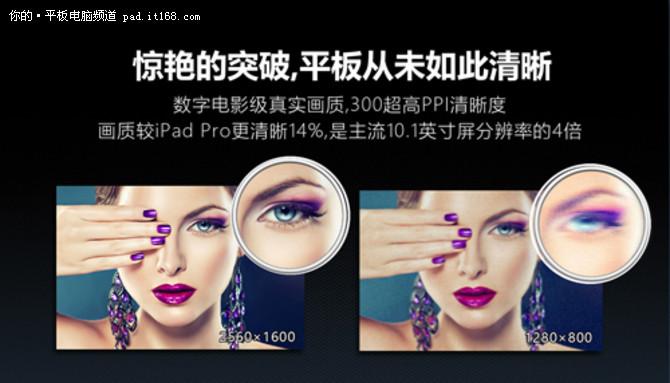 屏幕黑科技 昂达V10 Pro夏普2.5K屏解析