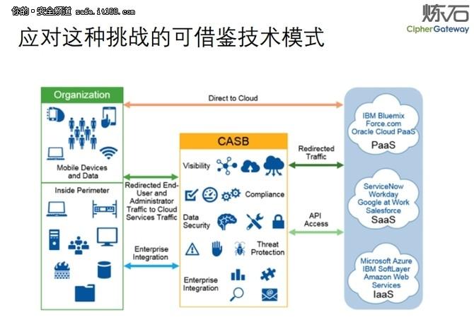 炼石网络完成3千万元Pre-A轮融资