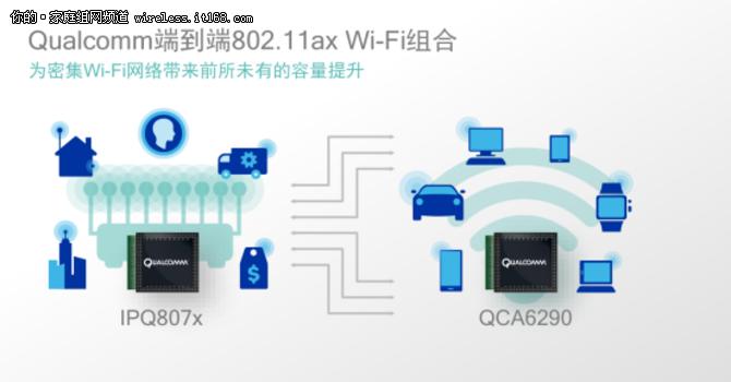 好大一步棋! 高通802.11ax助WiFi新格局