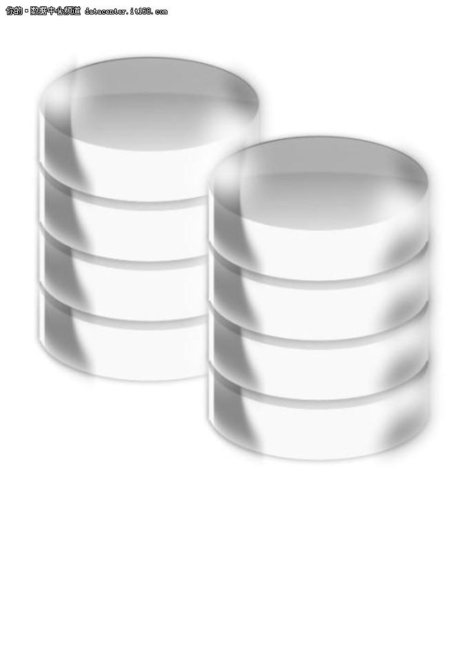 无需重写代码,6招就获数据库高性能!